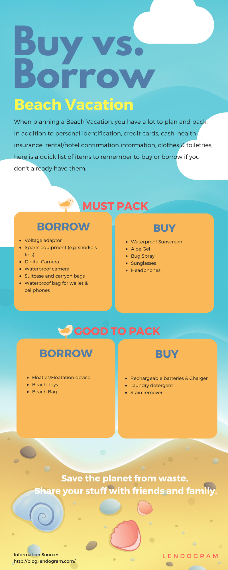 How to borrow money to buy a house 28 images no more for Best way to borrow money to buy land